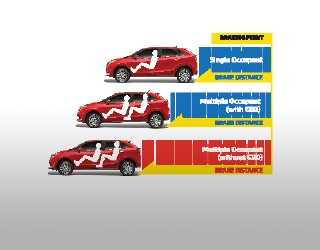 Suzuki-Mobile-Aman-EBD.jpg